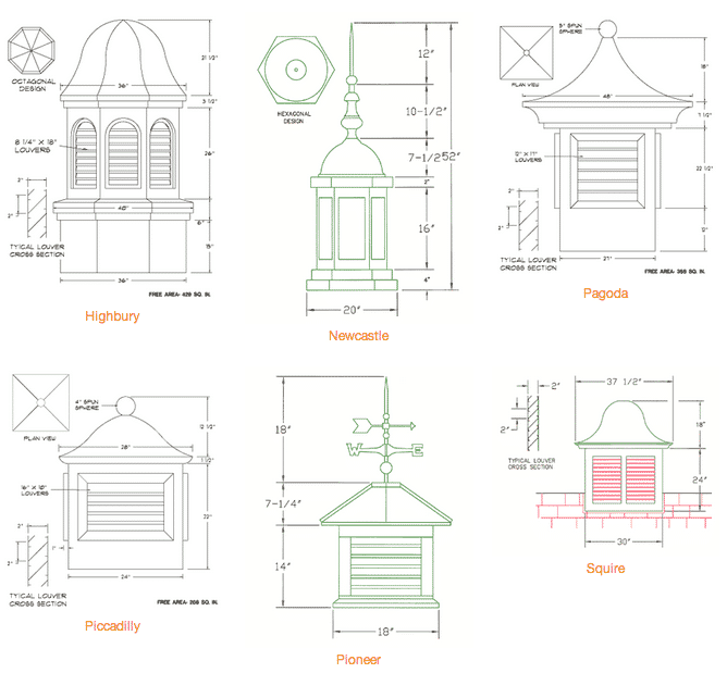 Designed and assembled to endure strong wind and weather conditions, CopperCraft cupolas also include skirt flashing that are shipped ready for easy installation.