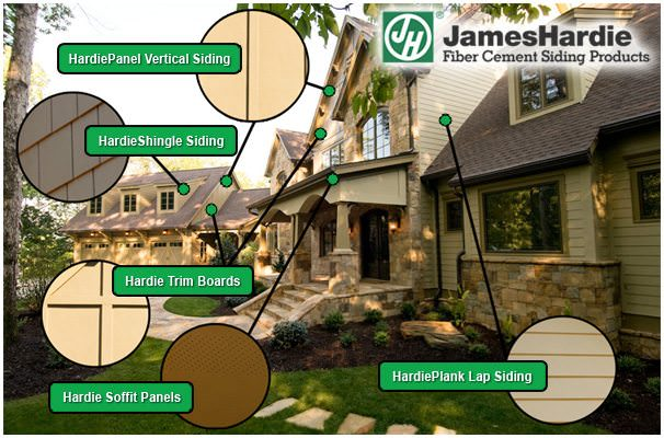 James Hardie Siding Chicago (847) 827-1605
