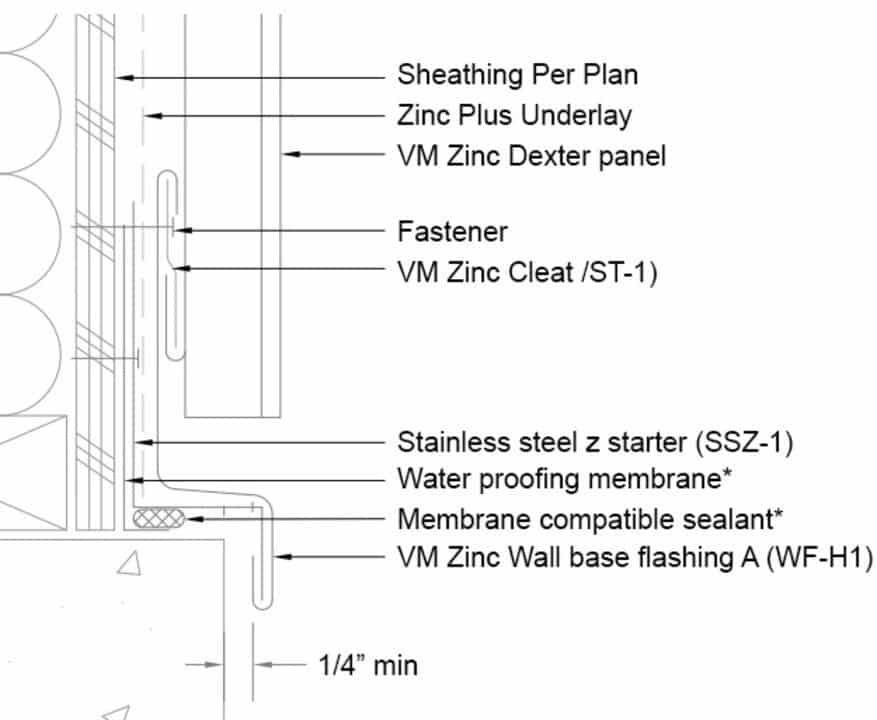 Wall Panel Dexter Vmzinc Roofing Products A Bbb Rating
