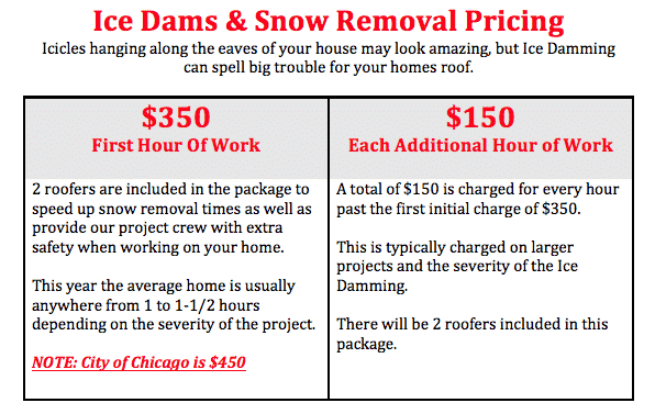 Ice Damming And Snow Removal Services Abedward Com