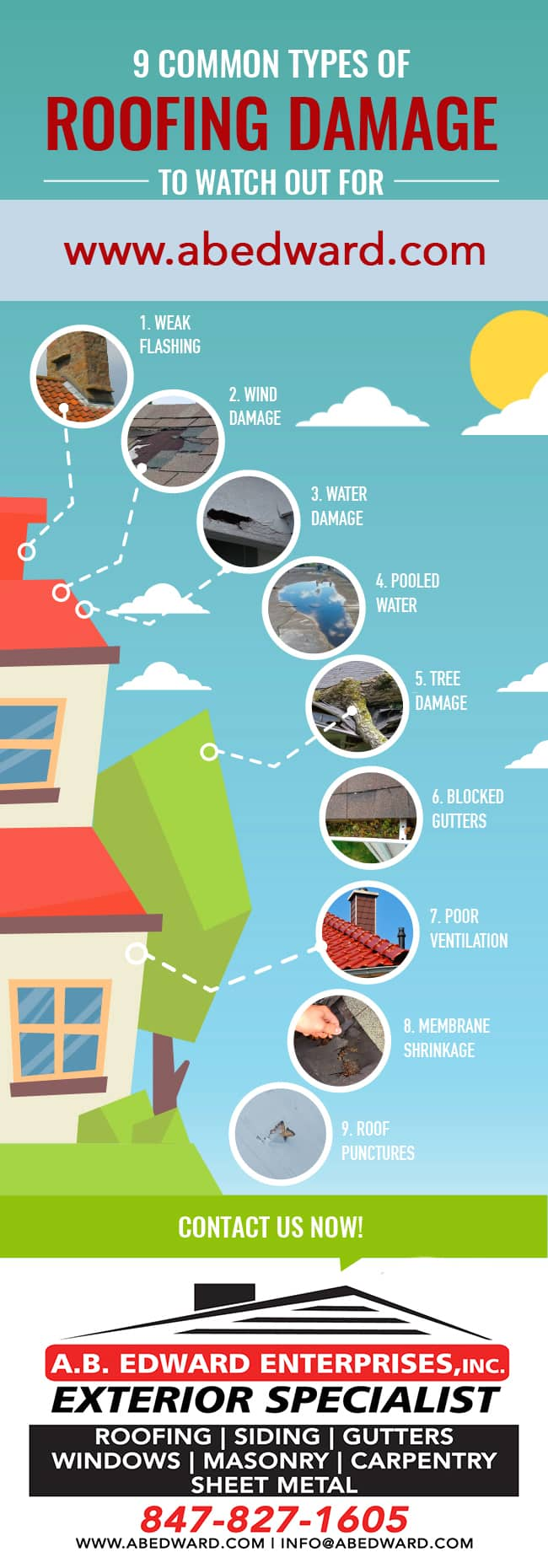 9 Common Type of Roofing Damage and What You Should Know